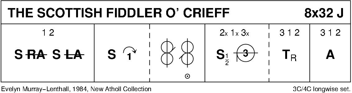The Scottish Fiddler o' Crieff Keith Rose's Diagram