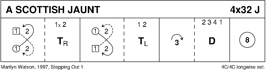 A Scottish Jaunt Keith Rose's Diagram