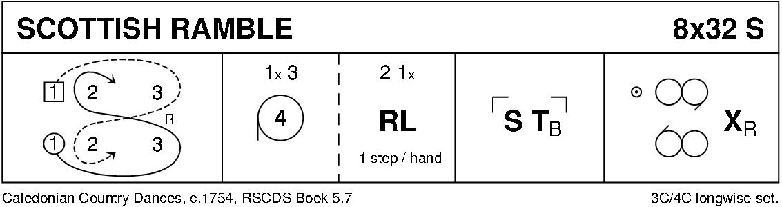Scottish Ramble Keith Rose's Diagram