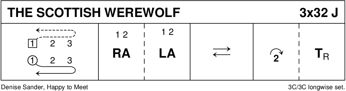 The Scottish Werewolf Keith Rose's Diagram