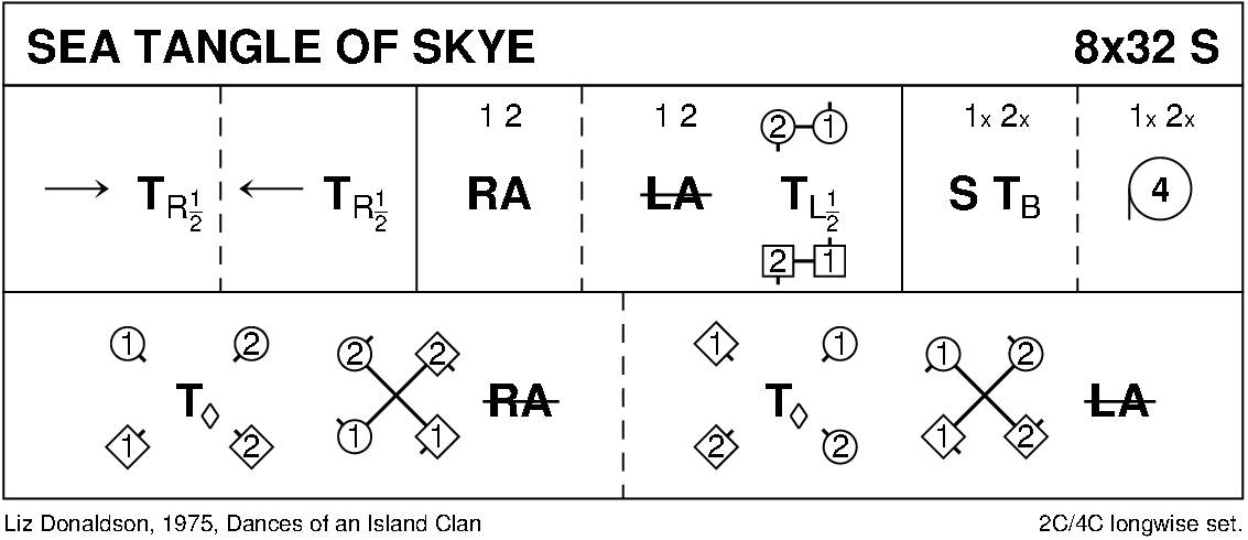 Sea Tangle Of Skye Keith Rose's Diagram