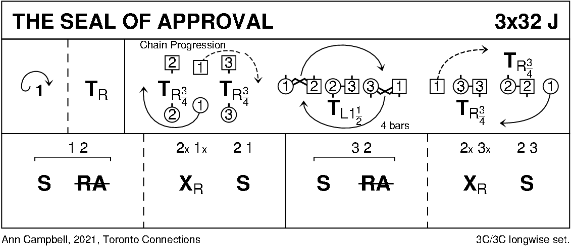 The Seal of Approval Keith Rose's Diagram