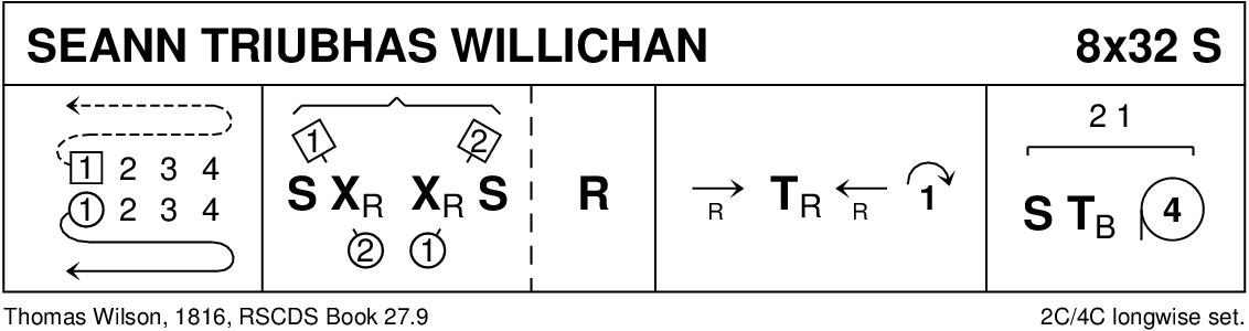 Seann Truibhas Willichan Keith Rose's Diagram