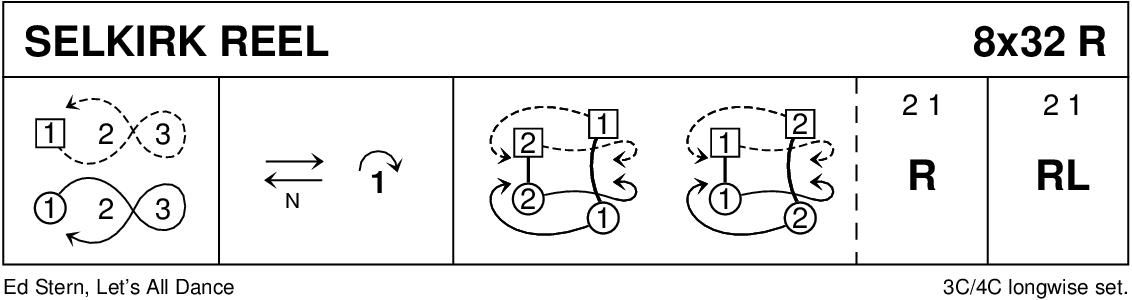 Selkirk Reel Keith Rose's Diagram