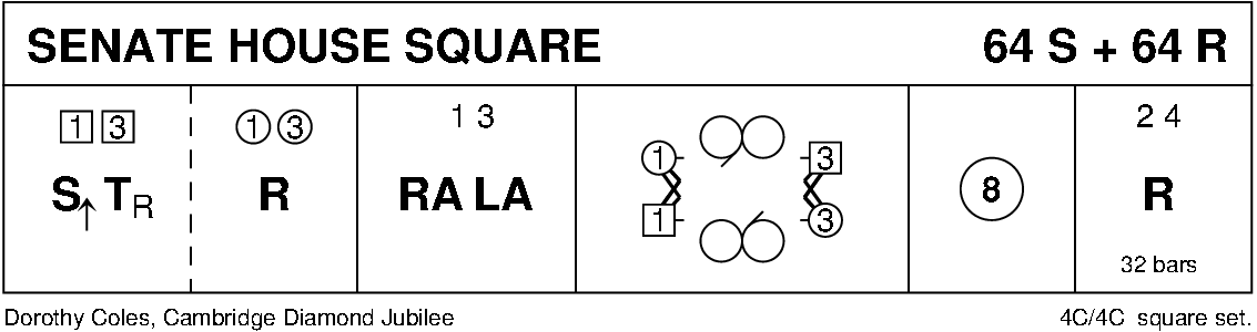 Senate House Square Keith Rose's Diagram