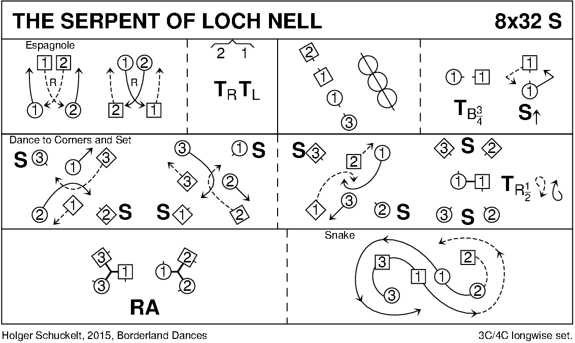 The Serpent Of Loch Nell Keith Rose's Diagram