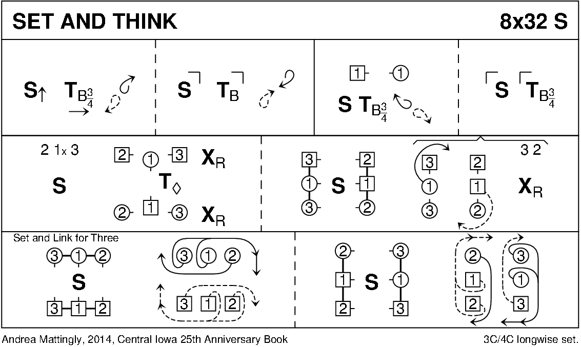 Set And Think Keith Rose's Diagram