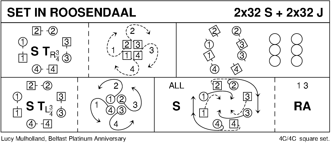 Set In Roosendaal Keith Rose's Diagram