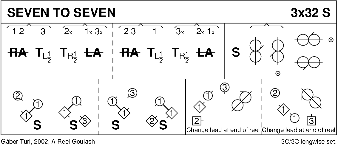 Seven To Seven Keith Rose's Diagram