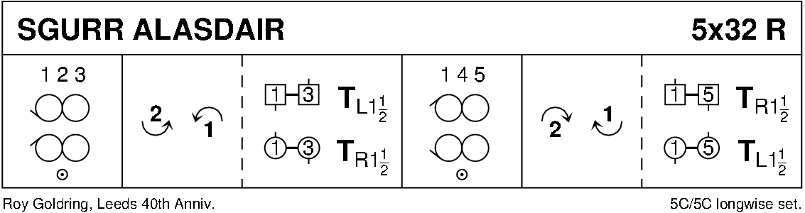 Sgurr Alasdair Keith Rose's Diagram