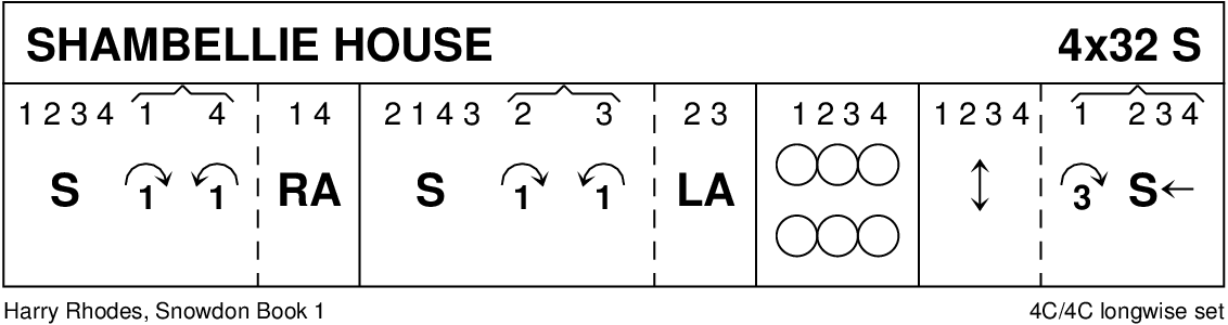 Shambellie House Keith Rose's Diagram
