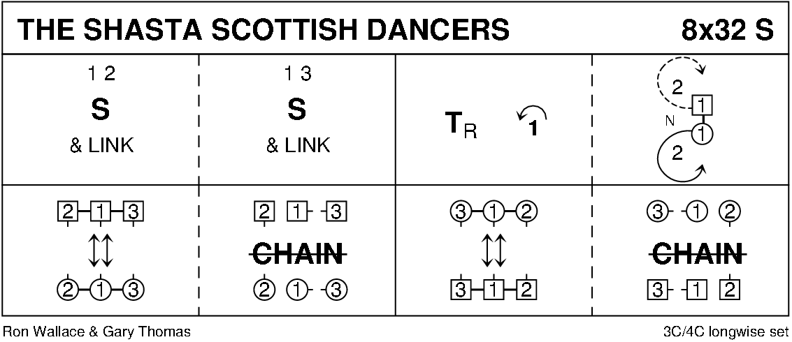 The Shasta Scottish Dancers Keith Rose's Diagram