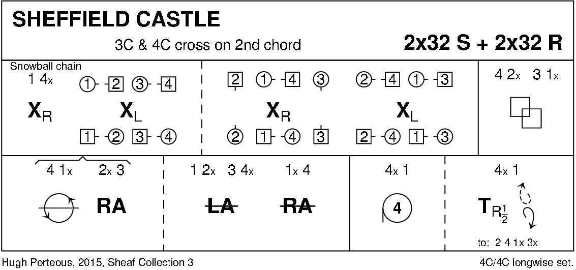 Sheffield Castle Keith Rose's Diagram