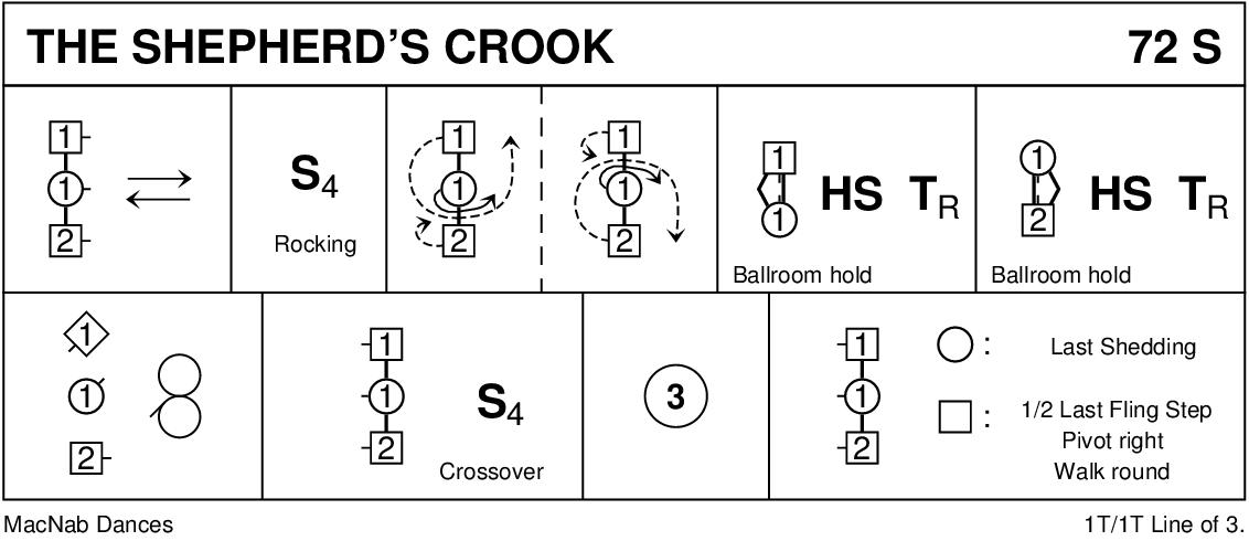 The Shepherd's Crook (MacNab) Keith Rose's Diagram