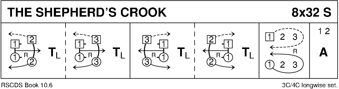 The Shepherd's Crook (RSCDS Book 10) Keith Rose's Diagram