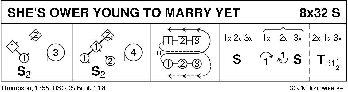She's Ower Young To Marry Yet Keith Rose's Diagram
