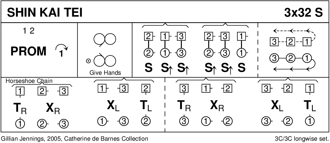Shin Kai Tei Keith Rose's Diagram