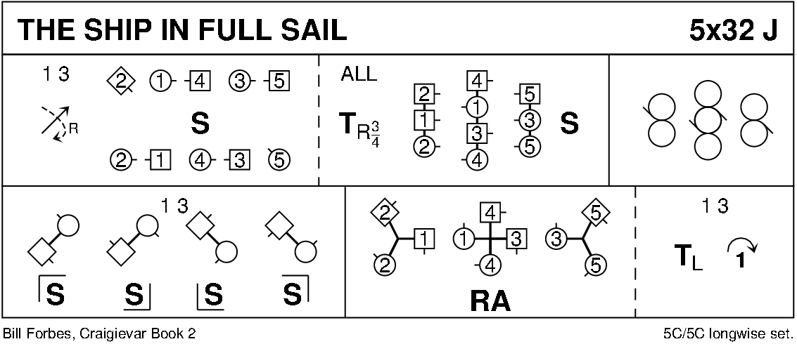 Ship In Full Sail Dance Instruction