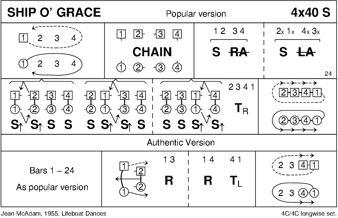Ship O' Grace Keith Rose's Diagram