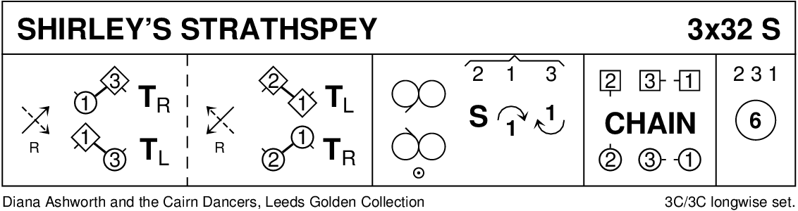 Shirley's Strathspey Keith Rose's Diagram