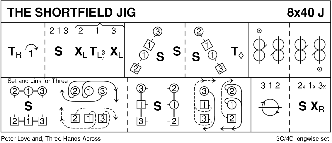 The Shortfield Jig Keith Rose's Diagram