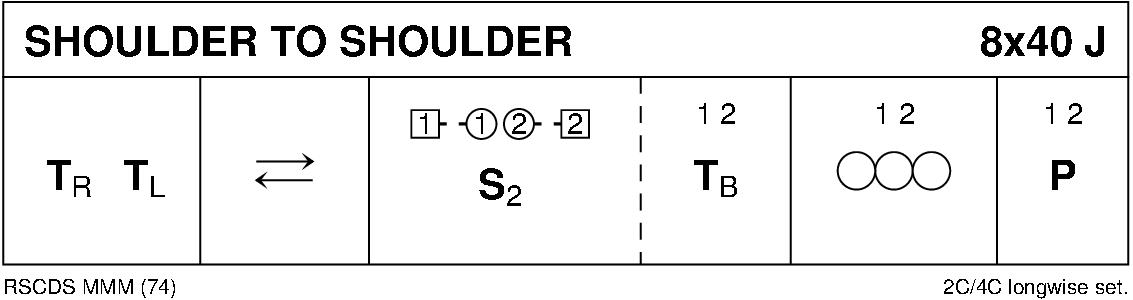 Shoulder To Shoulder Keith Rose's Diagram