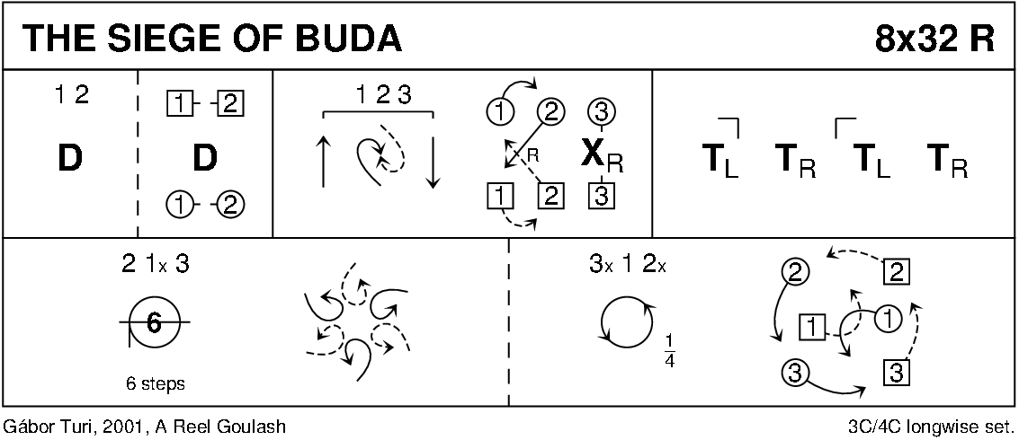The Siege Of Buda Keith Rose's Diagram