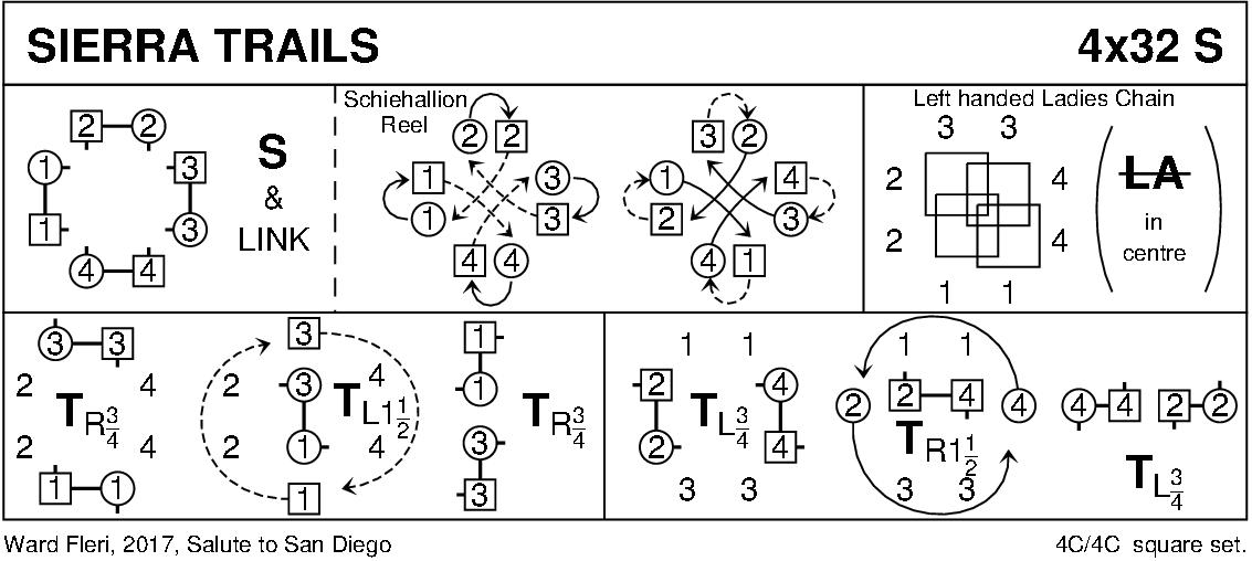 Sierra Trails Keith Rose's Diagram