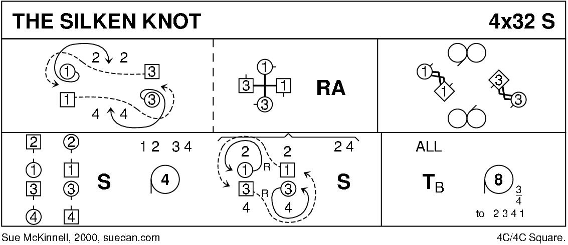 The Silken Knot Keith Rose's Diagram
