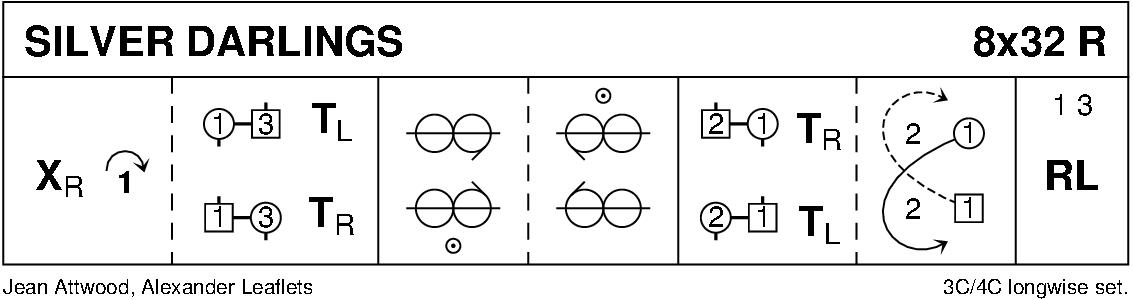 Silver Darlings Keith Rose's Diagram