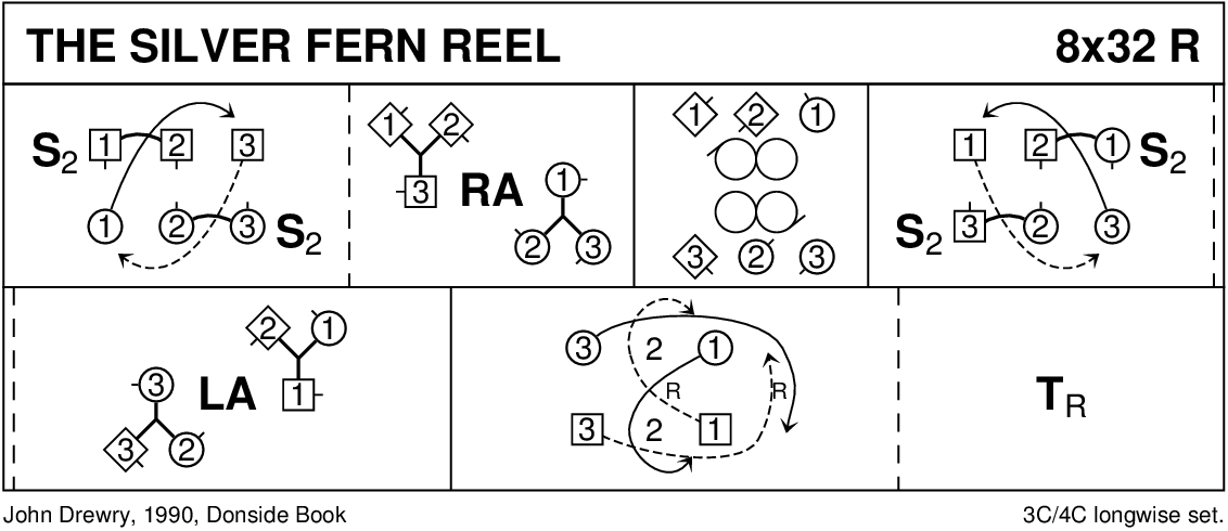 The Silver Fern Reel Keith Rose's Diagram