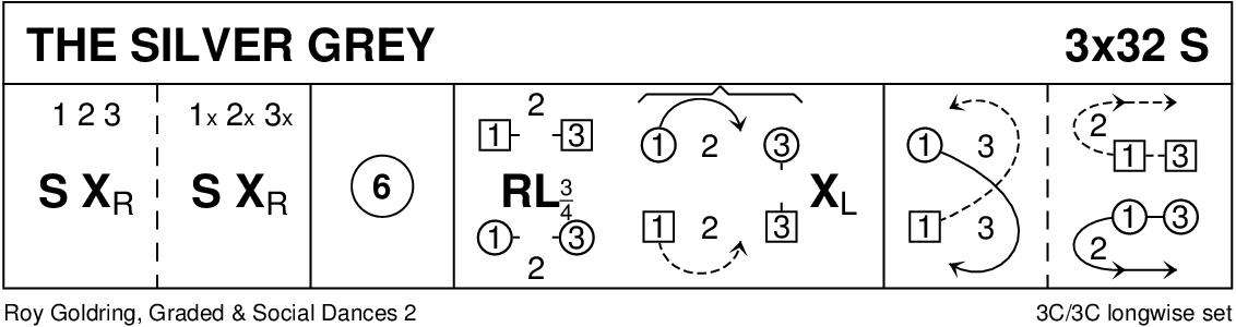 The Silver Grey Keith Rose's Diagram