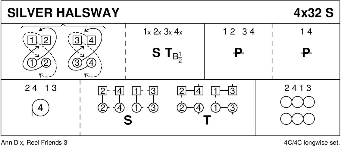 Silver Halsway Keith Rose's Diagram