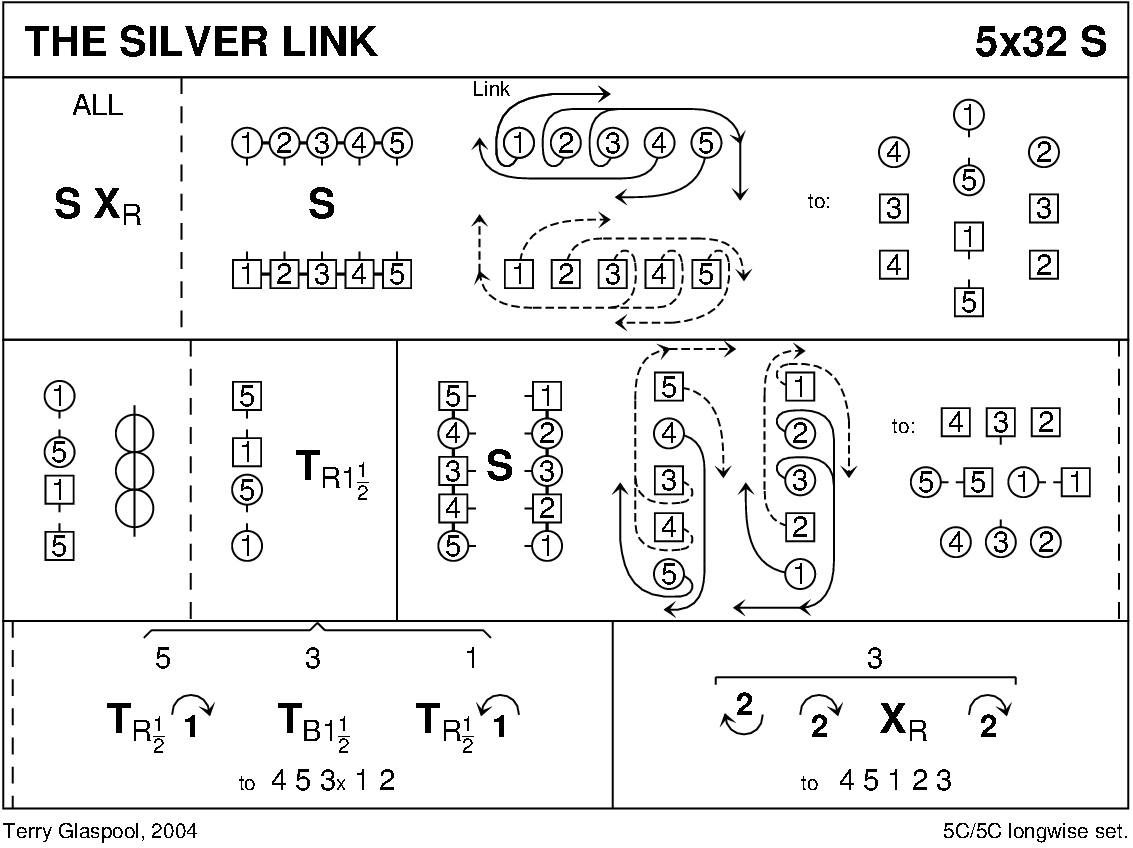 Silver Link Keith Rose's Diagram