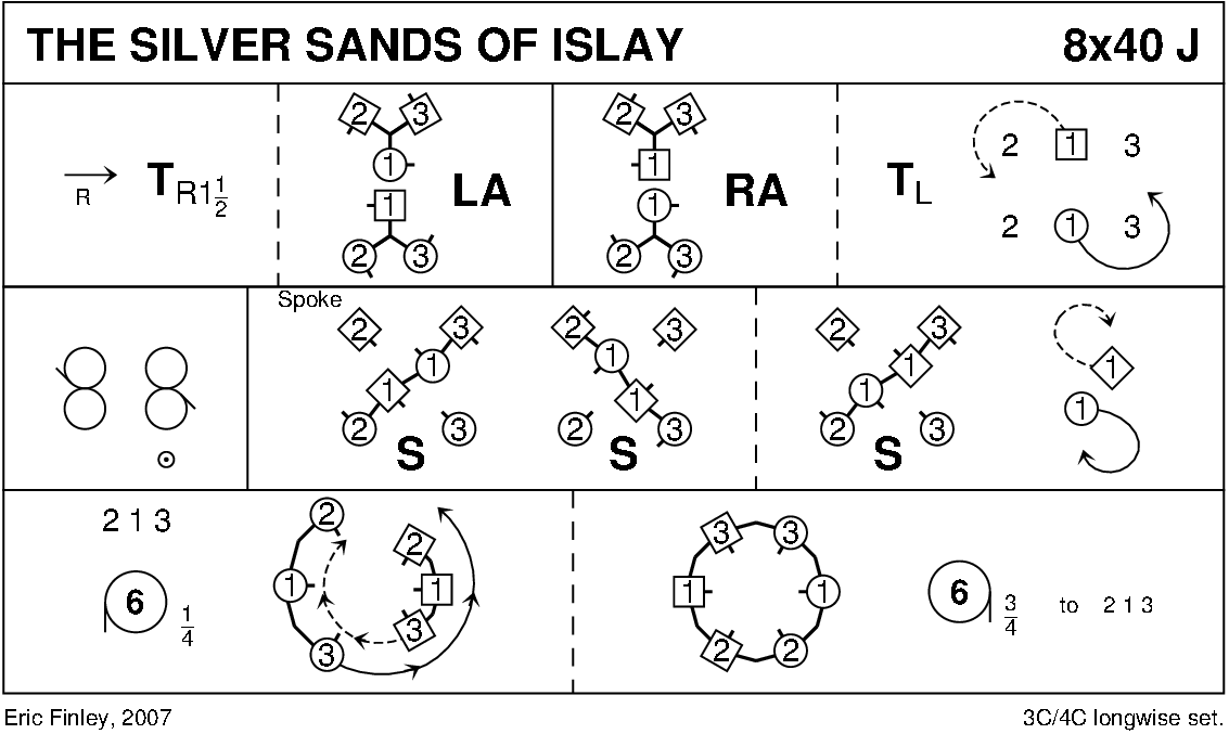 The Silver Sands Of Islay Keith Rose's Diagram