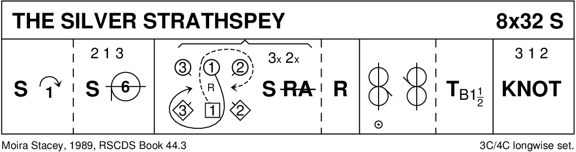 The Silver Strathspey Keith Rose's Diagram