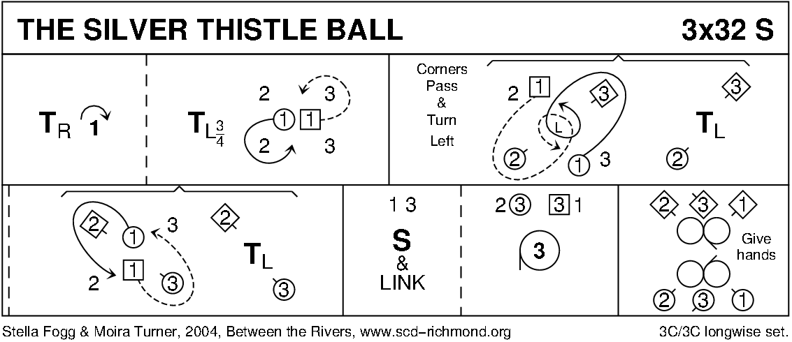 The Silver Thistle Ball Keith Rose's Diagram