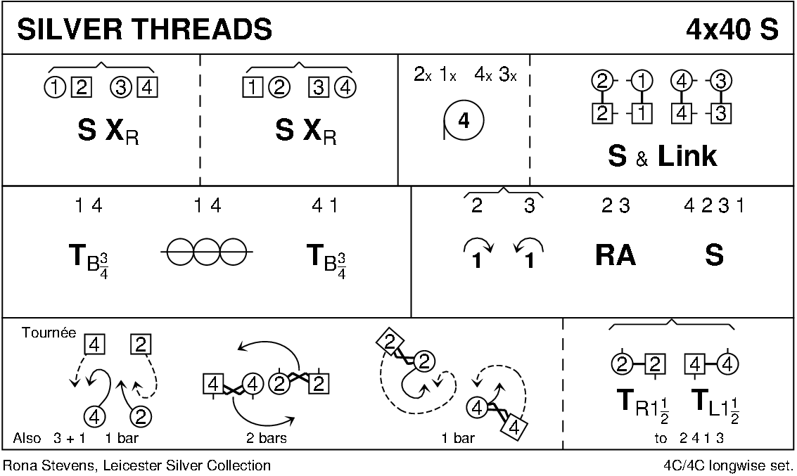 Silver Threads Keith Rose's Diagram