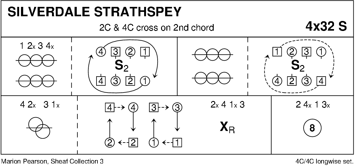 Silverdale Strathspey Keith Rose's Diagram