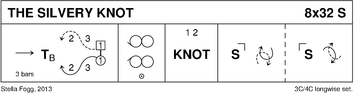 The Silvery Knot Keith Rose's Diagram