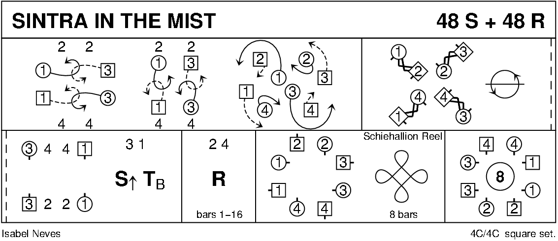 Sintra In The Mist Keith Rose's Diagram