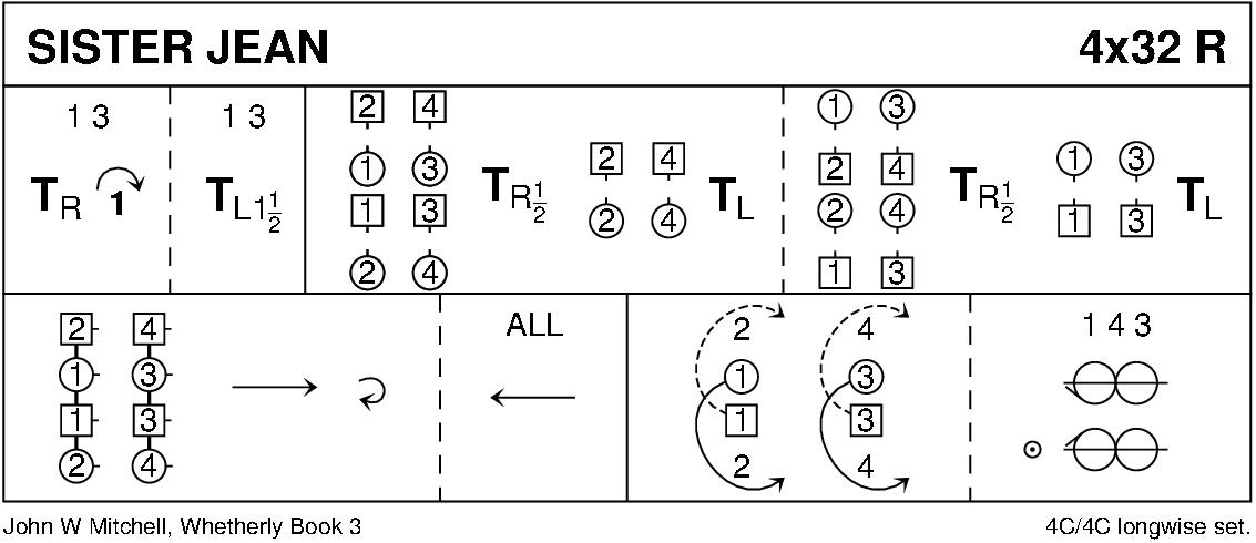 Sister Jean Keith Rose's Diagram