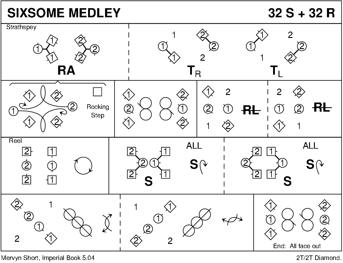 Sixsome Medley Keith Rose's Diagram