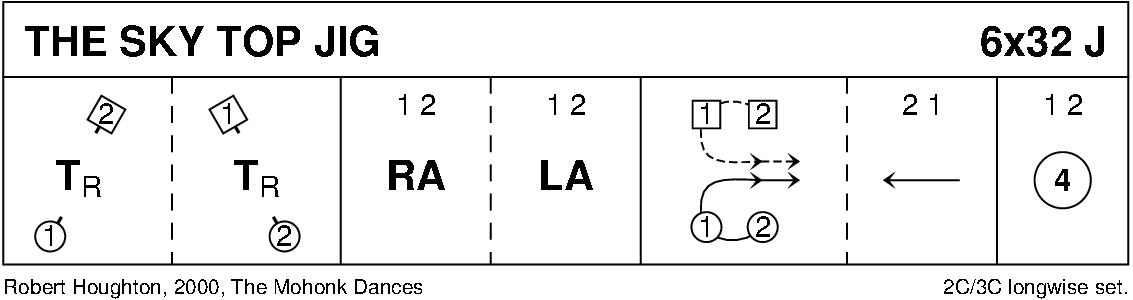 The Sky Top Jig Keith Rose's Diagram