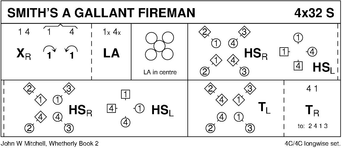 Smith's A Gallant Fireman Keith Rose's Diagram