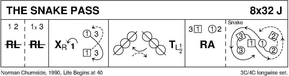Fein Pflugdiagramm Bilder - Elektrische Systemblockdiagrammsammlung ...
