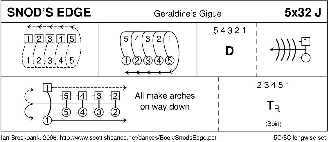 Snod's Edge Keith Rose's Diagram