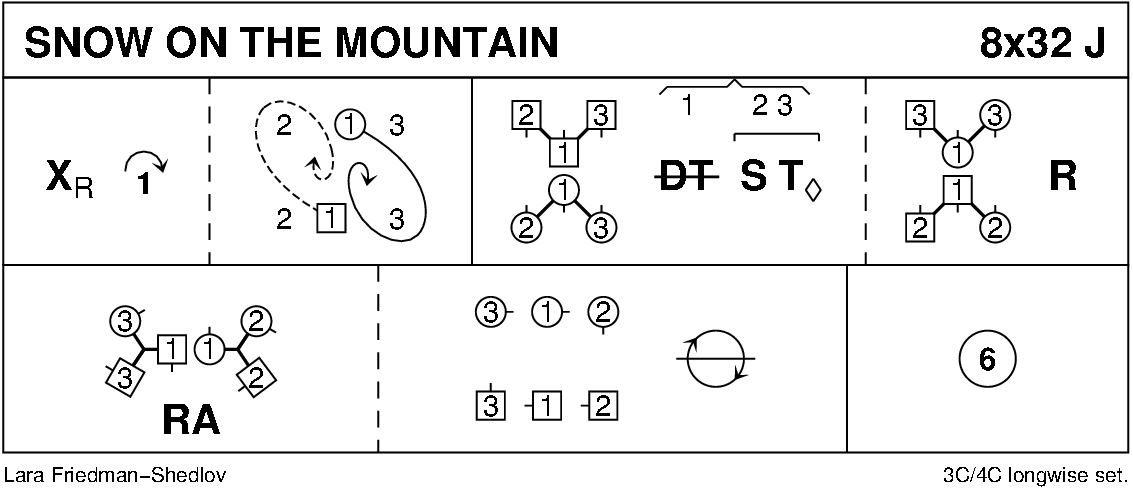 Snow On The Mountain Keith Rose's Diagram