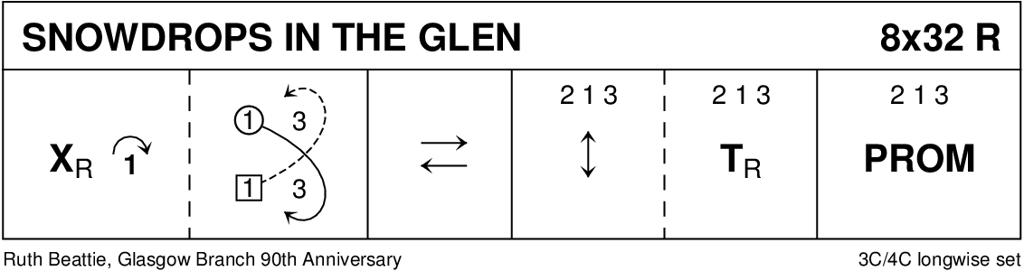 Snowdrops In The Glen Keith Rose's Diagram