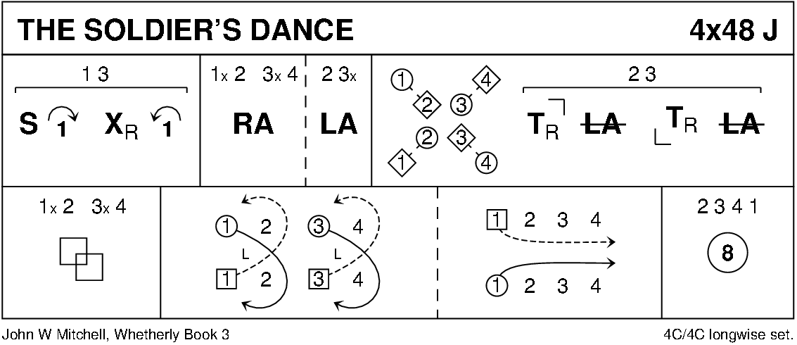 The Soldier's Dance Keith Rose's Diagram
